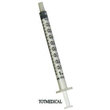 Jeringuillas de insulina sin aguja